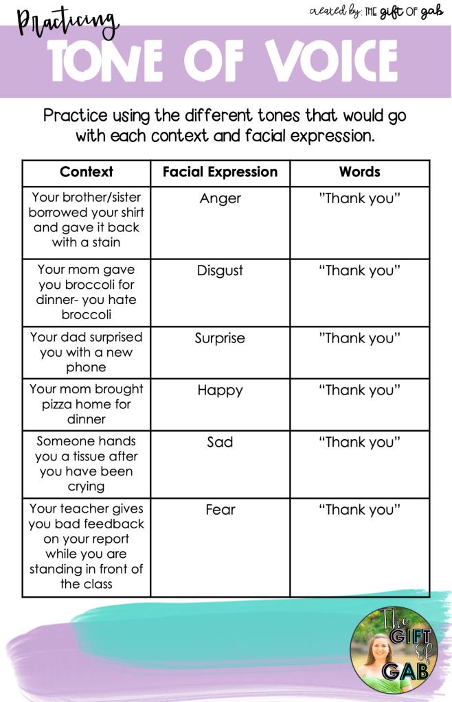 teaching tone of voice activity