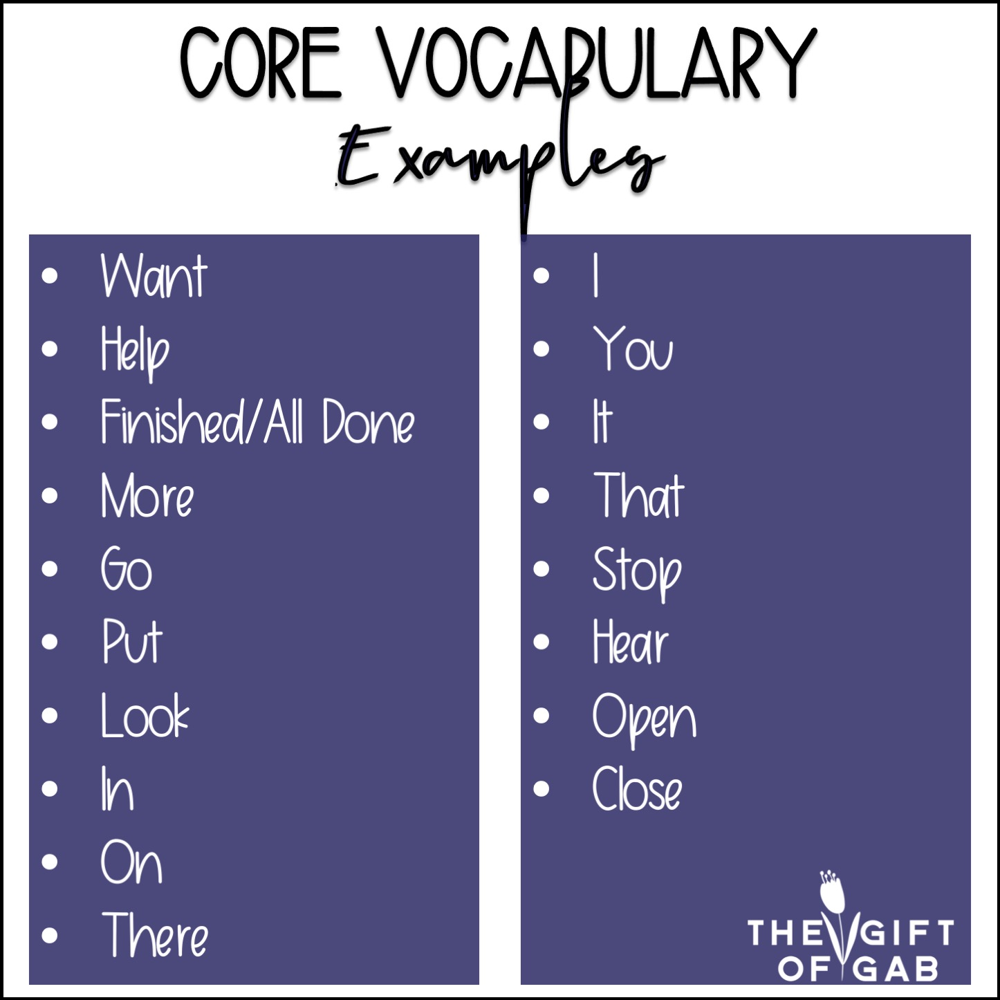 This is a list of core vocabulary word examples for speech therapy